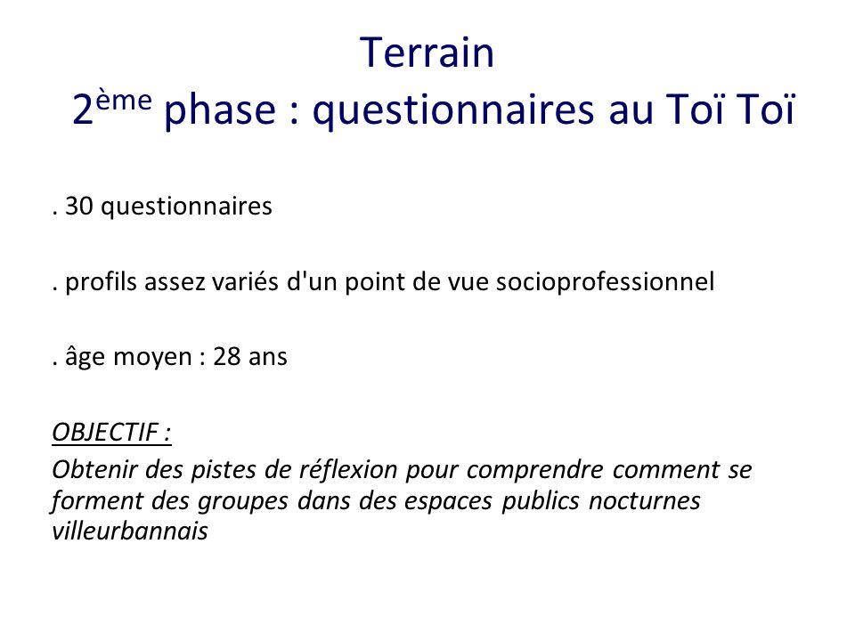 Terrain 2 ème phase : questionnaires au Toï Toï. 30 questionnaires. profils assez variés d'un point de vue socioprofessionnel. âge moyen : 28 ans OBJE