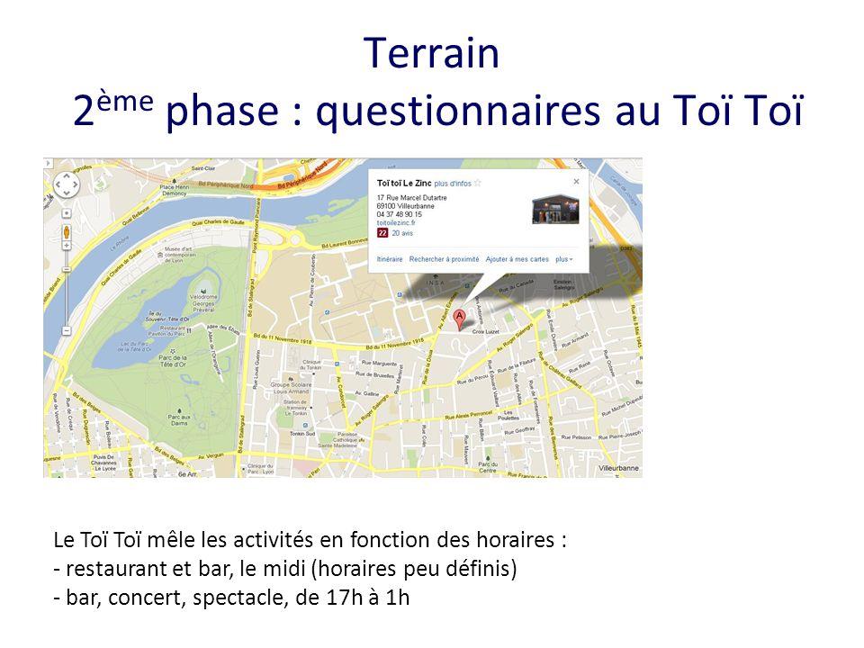 Terrain 2 ème phase : questionnaires au Toï Toï Le Toï Toï mêle les activités en fonction des horaires : - restaurant et bar, le midi (horaires peu dé