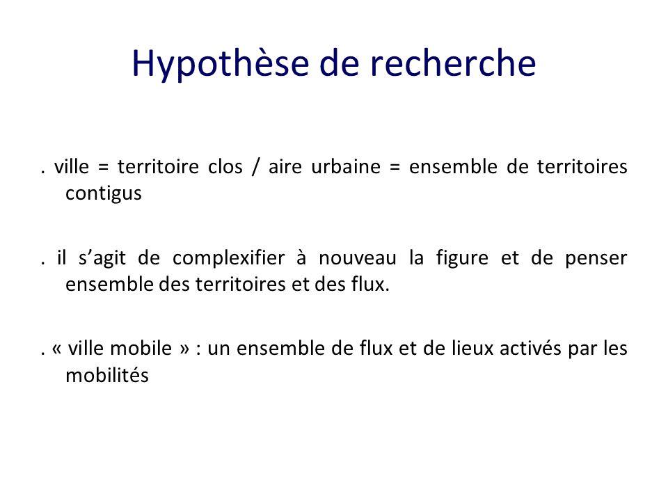 Hypothèse de recherche. ville = territoire clos / aire urbaine = ensemble de territoires contigus. il sagit de complexifier à nouveau la figure et de