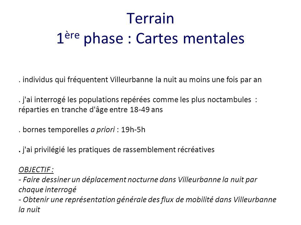 Terrain 1 ère phase : Cartes mentales. individus qui fréquentent Villeurbanne la nuit au moins une fois par an. j'ai interrogé les populations repérée