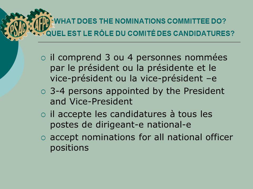WHAT DOES THE NOMINATIONS COMMITTEE DO? QUEL EST LE RÔLE DU COMITÉ DES CANDIDATURES? il comprend 3 ou 4 personnes nommées par le président ou la prési