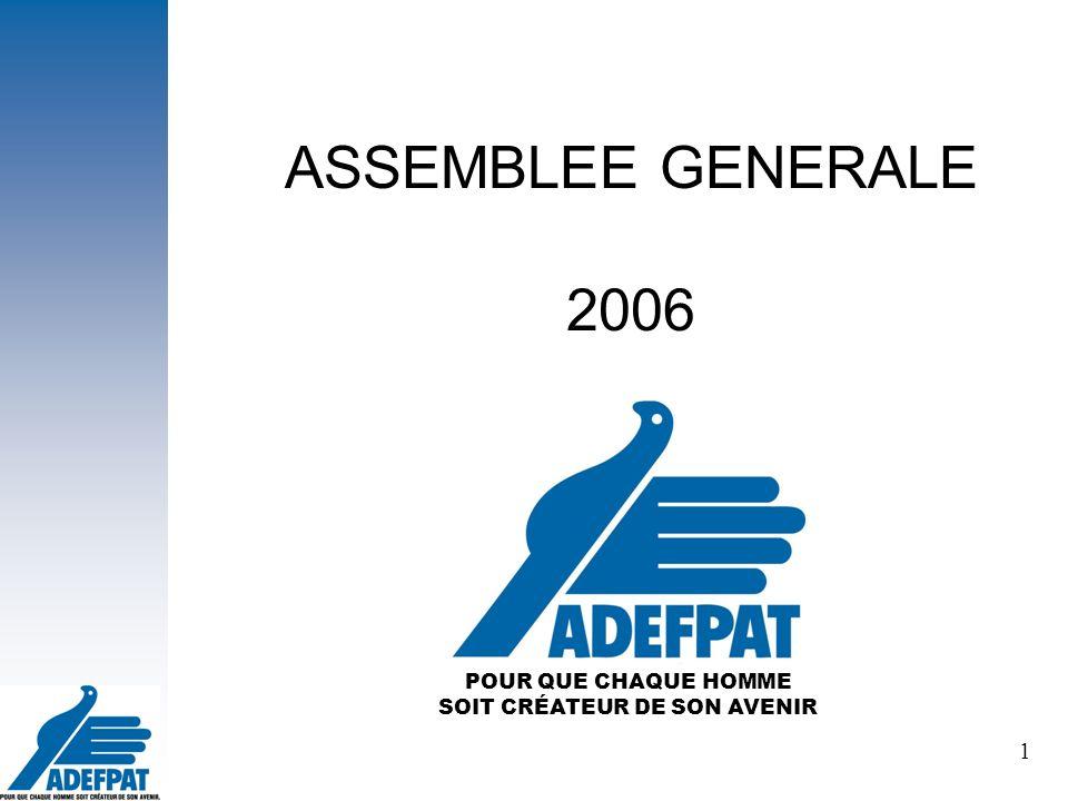1 POUR QUE CHAQUE HOMME SOIT CRÉATEUR DE SON AVENIR ASSEMBLEE GENERALE 2006