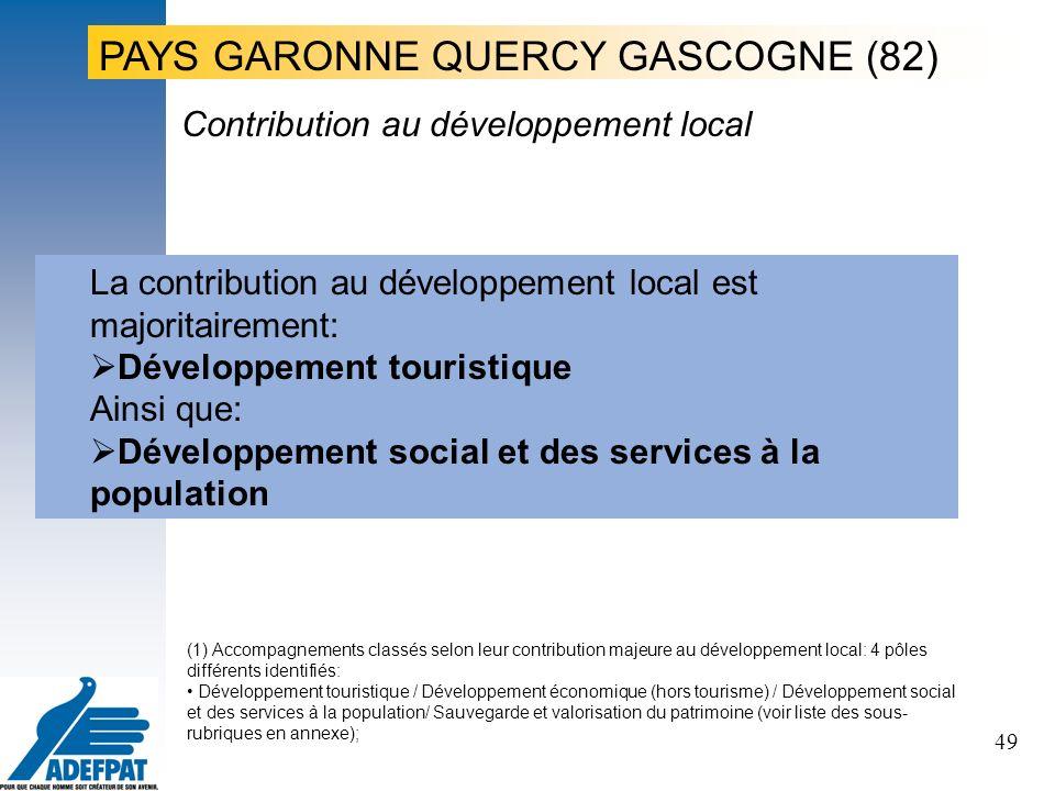 49 Contribution au développement local La contribution au développement local est majoritairement: Développement touristique Ainsi que: Développement social et des services à la population PAYS GARONNE QUERCY GASCOGNE (82) (1) Accompagnements classés selon leur contribution majeure au développement local: 4 pôles différents identifiés: Développement touristique / Développement économique (hors tourisme) / Développement social et des services à la population/ Sauvegarde et valorisation du patrimoine (voir liste des sous- rubriques en annexe);