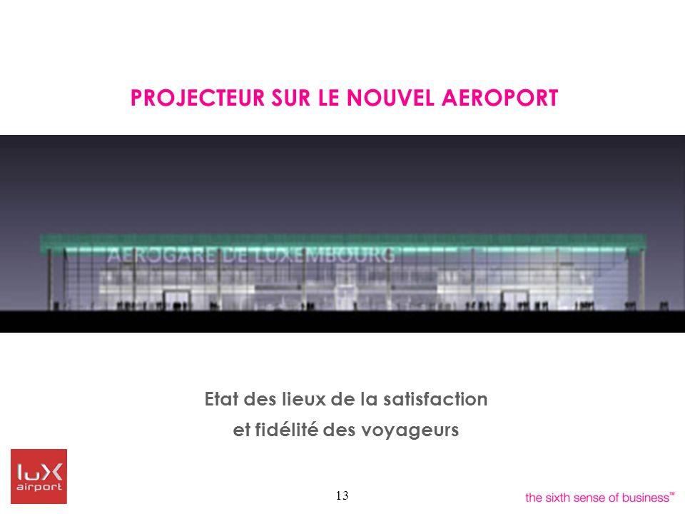 13 Etat des lieux de la satisfaction et fidélité des voyageurs PROJECTEUR SUR LE NOUVEL AEROPORT