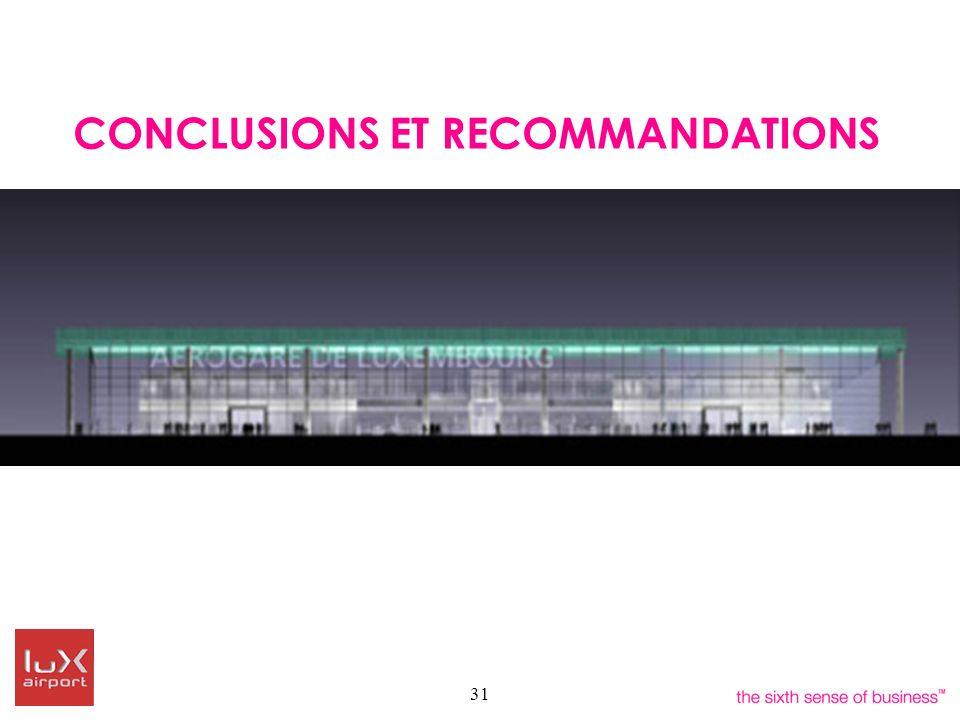 31 CONCLUSIONS ET RECOMMANDATIONS