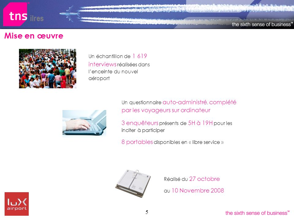5 ilres Mise en œuvre Un échantillon de 1 619 interviews réalisées dans lenceinte du nouvel aéroport Réalisé du 27 octobre au 10 Novembre 2008 Un ques