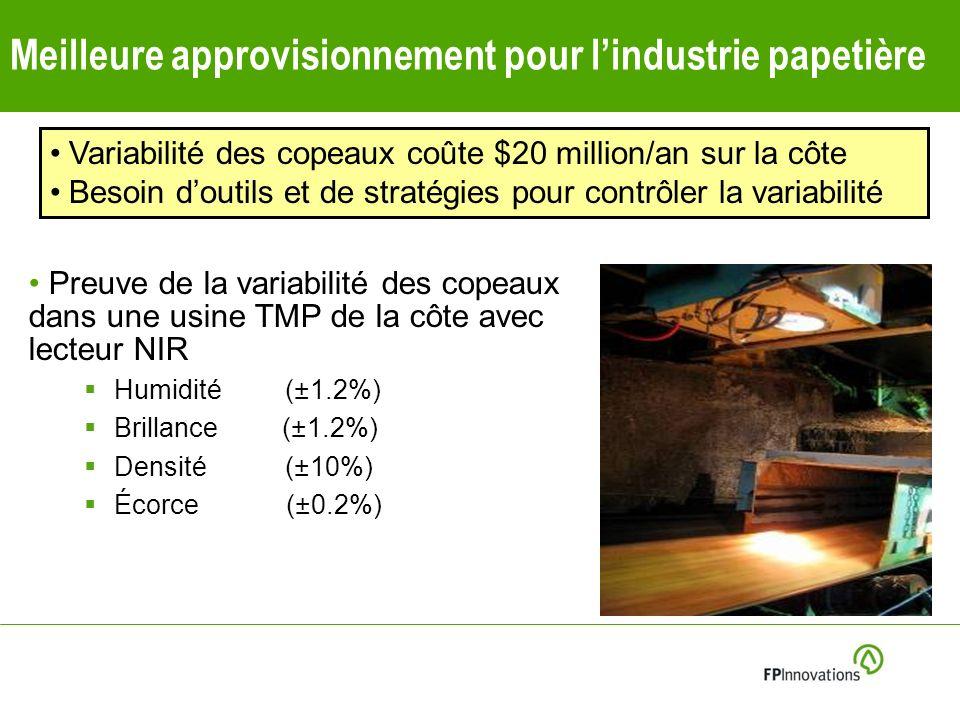 Meilleure approvisionnement pour lindustrie papetière Preuve de la variabilité des copeaux dans une usine TMP de la côte avec lecteur NIR Humidité (±1.2%) Brillance (±1.2%) Densité (±10%) Écorce (±0.2%) Variabilité des copeaux coûte $20 million/an sur la côte Besoin doutils et de stratégies pour contrôler la variabilité