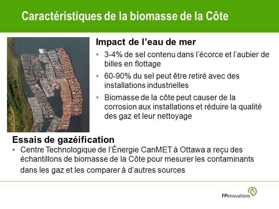 Caractéristiques de la biomasse de la Côte Impact de leau de mer 3-4% de sel contenu dans lécorce et laubier de billes en flottage 60-90% du sel peut être retiré avec des installations industrielles Biomasse de la côte peut causer de la corrosion aux installations et réduire la qualité des gaz et leur nettoyage Essais de gazéification Centre Technologique de lÉnergie CanMET à Ottawa a reçu des échantillons de biomasse de la Côte pour mesurer les contaminants dans les gaz et les comparer à dautres sources