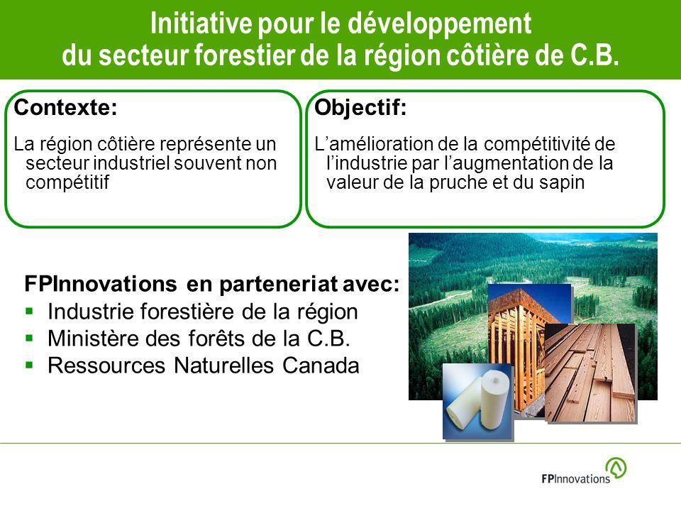 Initiative pour le développement du secteur forestier de la région côtière de C.B.