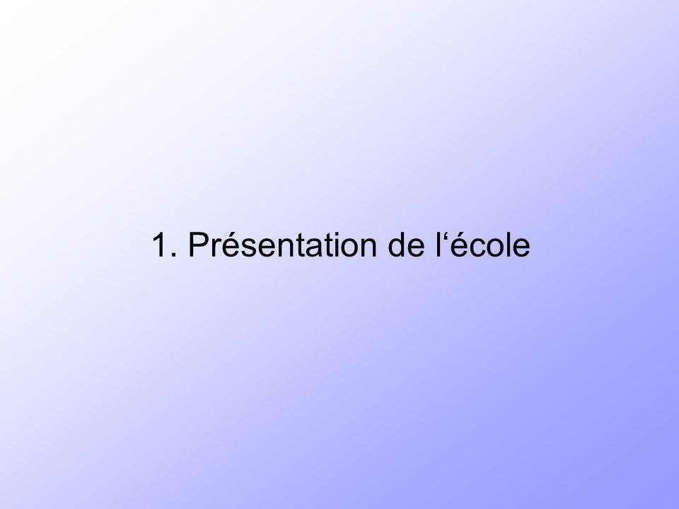 1. Présentation de lécole