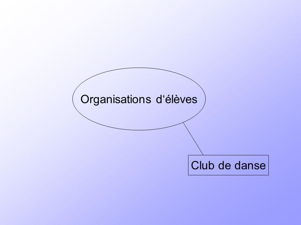 Organisations délèves Club de danse