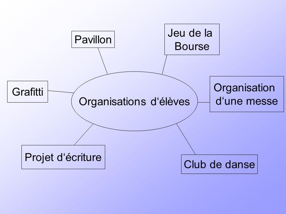 Organisations délèves Projet décriture Grafitti Pavillon Jeu de la Bourse Organisation dune messe Club de danse