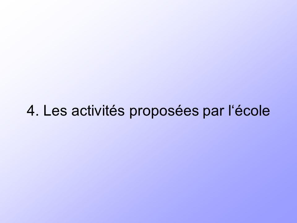 4. Les activités proposées par lécole