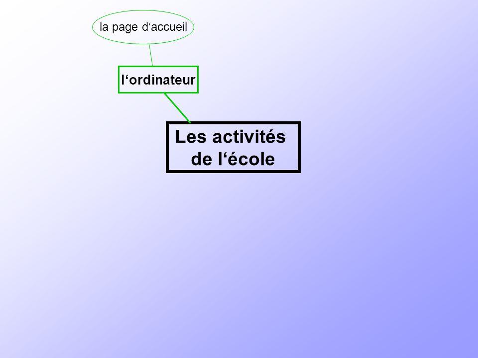 Les activités de lécole lordinateur la page daccueil