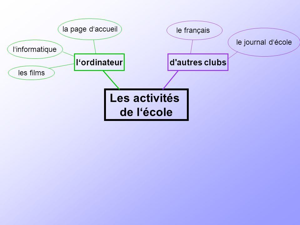 Les activités de lécole lordinateurd autres clubs les films linformatique la page daccueil le français le journal décole