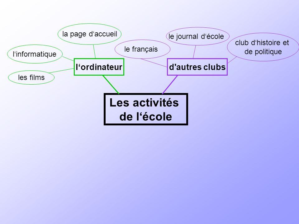 Les activités de lécole lordinateurd autres clubs les films linformatique la page daccueil le français club dhistoire et de politique le journal décole