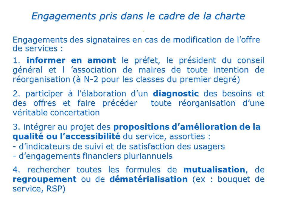 Engagements pris dans le cadre de la charte Engagements des signataires en cas de modification de loffre de services : 1.