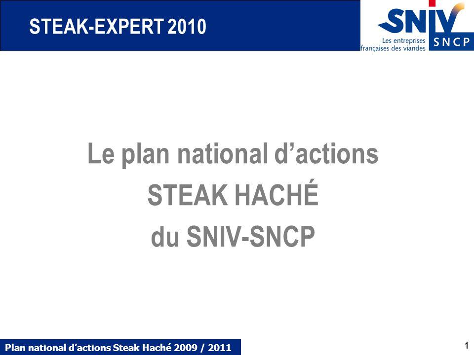 Plan national dactions Steak Haché 2009 / 2011 1 STEAK-EXPERT 2010 Le plan national dactions STEAK HACHÉ du SNIV-SNCP