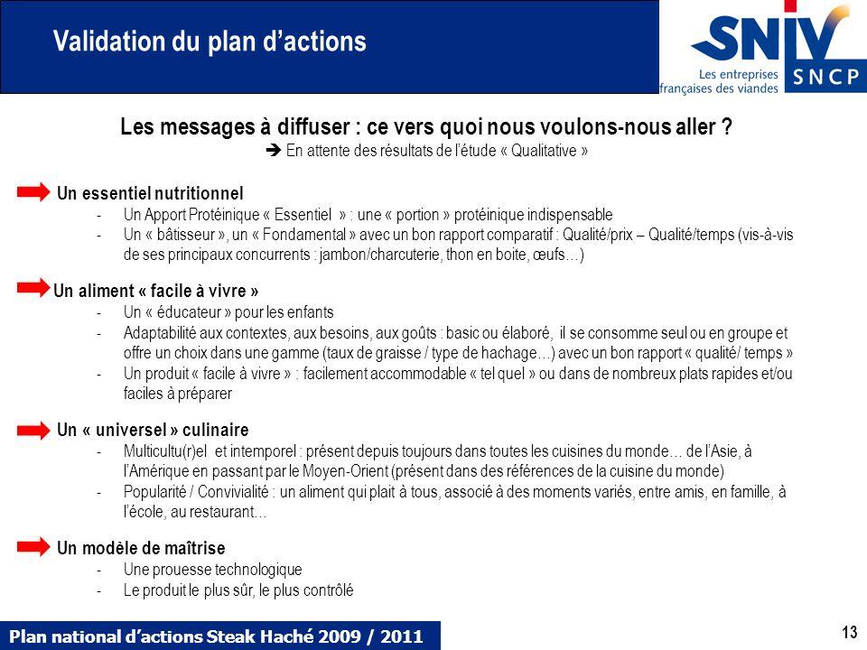 Plan national dactions Steak Haché 2009 / 2011 13 Les messages à diffuser : ce vers quoi nous voulons-nous aller ? En attente des résultats de létude