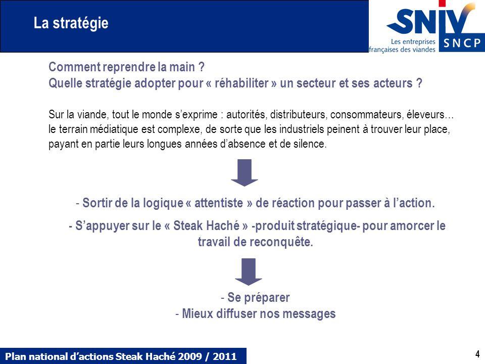 Plan national dactions Steak Haché 2009 / 2011 4 4 Comment reprendre la main ? Quelle stratégie adopter pour « réhabiliter » un secteur et ses acteurs