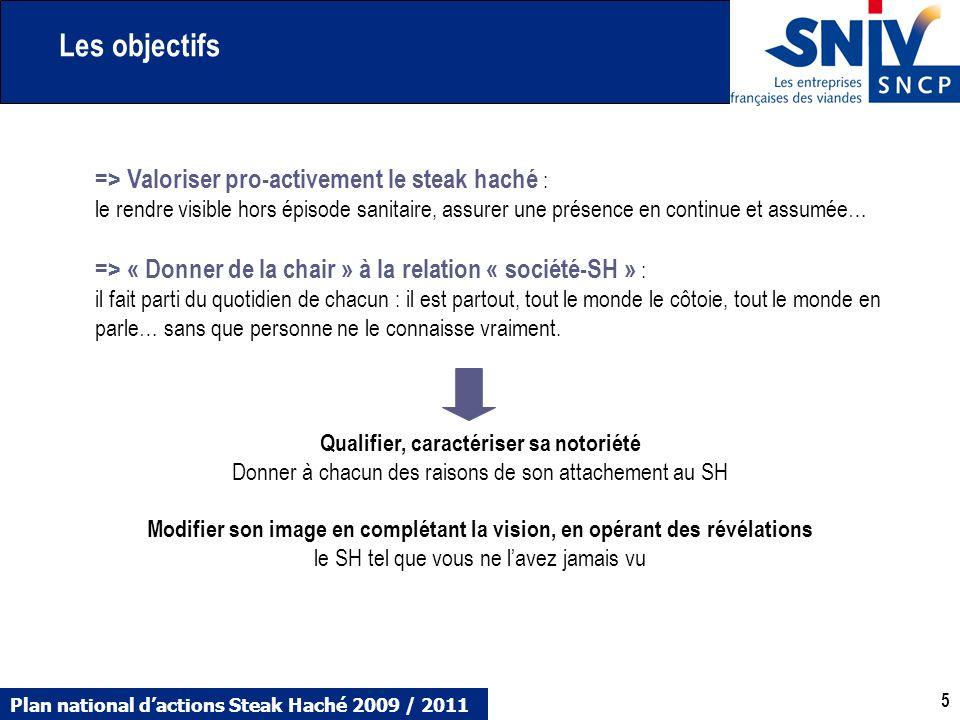 Plan national dactions Steak Haché 2009 / 2011 5 5 Les objectifs => Valoriser pro-activement le steak haché : le rendre visible hors épisode sanitaire