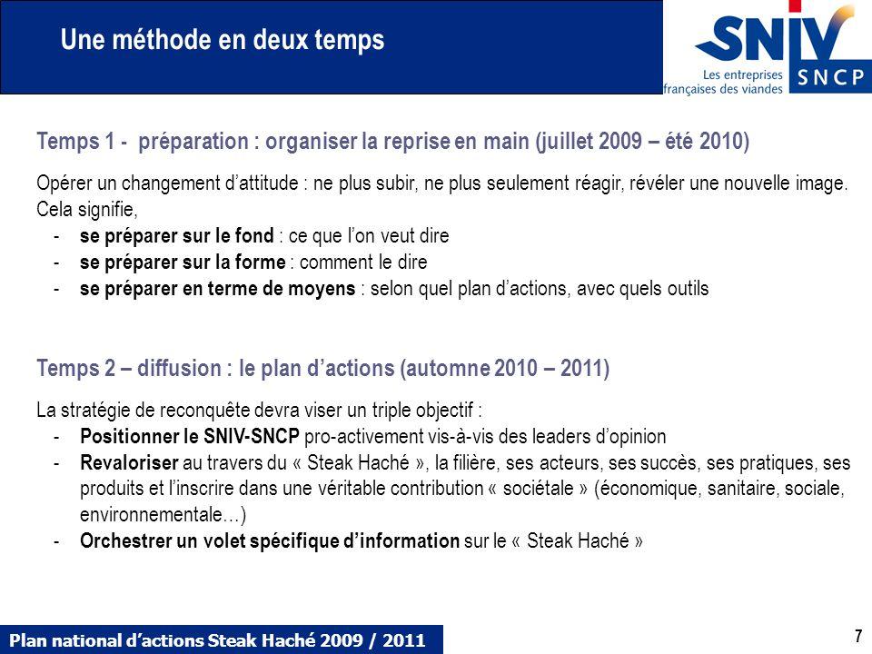 Plan national dactions Steak Haché 2009 / 2011 7 7 Temps 1 - préparation : organiser la reprise en main (juillet 2009 – été 2010) Opérer un changement