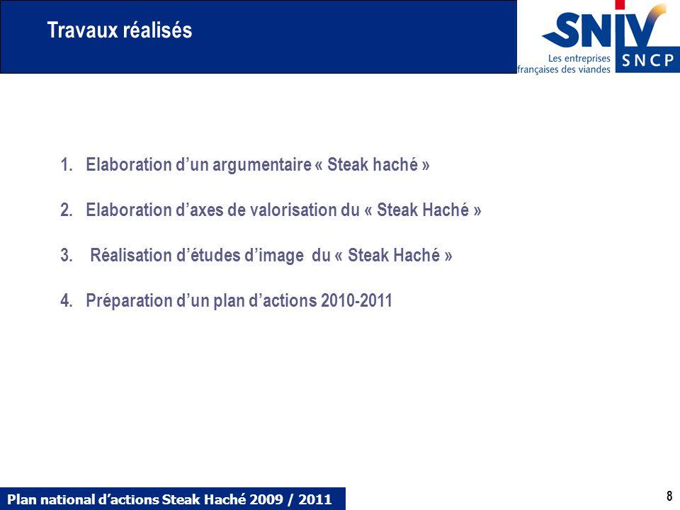 Plan national dactions Steak Haché 2009 / 2011 8 8 1.Elaboration dun argumentaire « Steak haché » 2.Elaboration daxes de valorisation du « Steak Haché