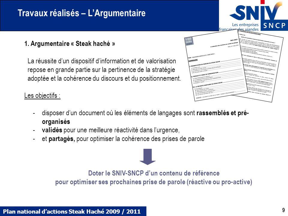 Plan national dactions Steak Haché 2009 / 2011 9 9 1. Argumentaire « Steak haché » La réussite dun dispositif dinformation et de valorisation repose e