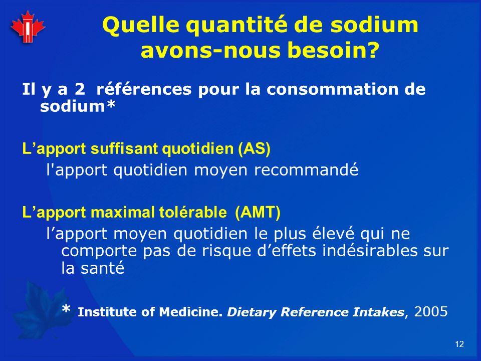 12 Quelle quantité de sodium avons-nous besoin? Il y a 2 références pour la consommation de sodium* Lapport suffisant quotidien (AS) l'apport quotidie