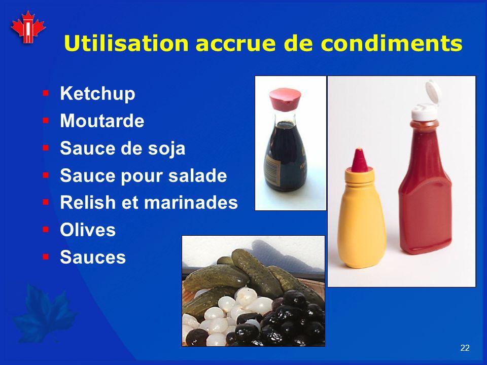 22 Utilisation accrue de condiments Ketchup Moutarde Sauce de soja Sauce pour salade Relish et marinades Olives Sauces