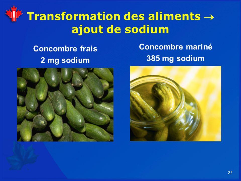 27 Transformation des aliments ajout de sodium Concombre frais 2 mg sodium Concombre mariné 385 mg sodium