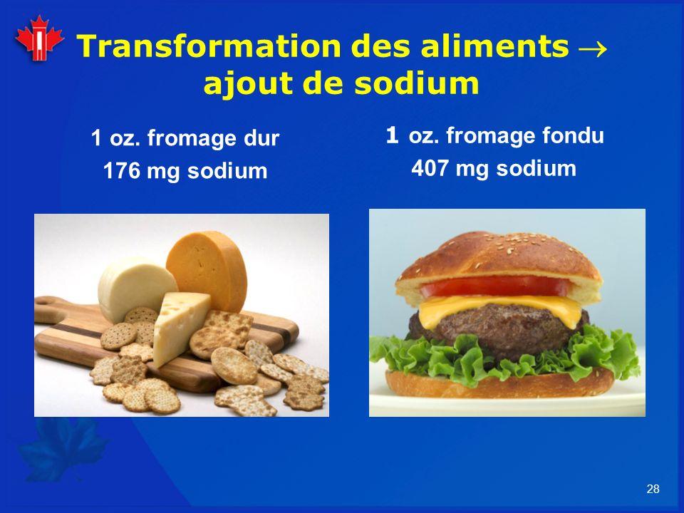 28 Transformation des aliments ajout de sodium 1 oz. fromage dur 176 mg sodium 1 oz. fromage fondu 407 mg sodium