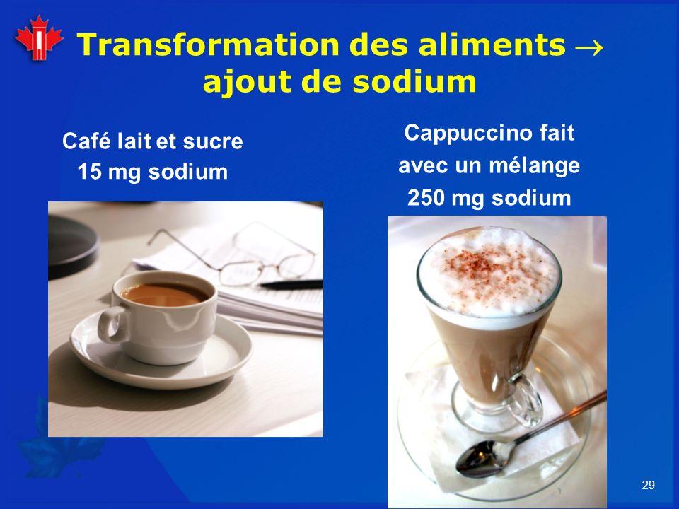 29 Transformation des aliments ajout de sodium Café lait et sucre 15 mg sodium Cappuccino fait avec un mélange 250 mg sodium
