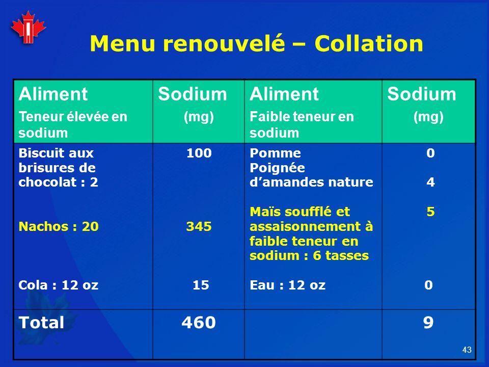 43 Menu renouvelé – Collation Aliment Teneur élevée en sodium Sodium (mg) Aliment Faible teneur en sodium Sodium (mg) Biscuit aux brisures de chocolat