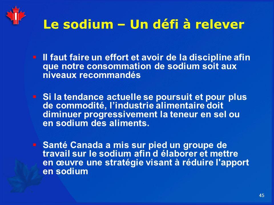 45 Le sodium – Un défi à relever Il faut faire un effort et avoir de la discipline afin que notre consommation de sodium soit aux niveaux recommandés