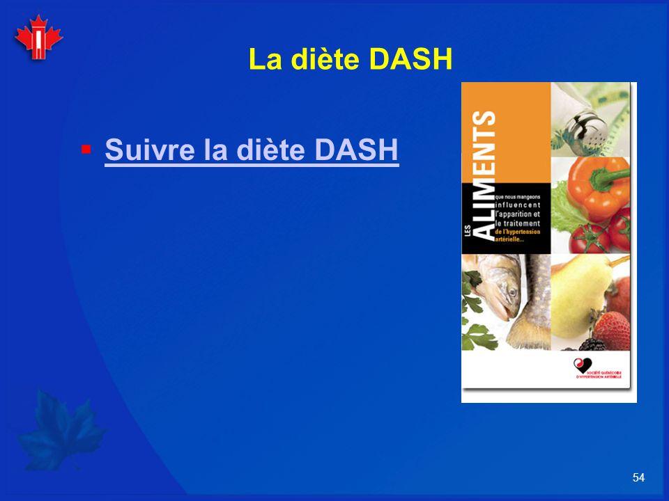 54 La diète DASH Suivre la diète DASH