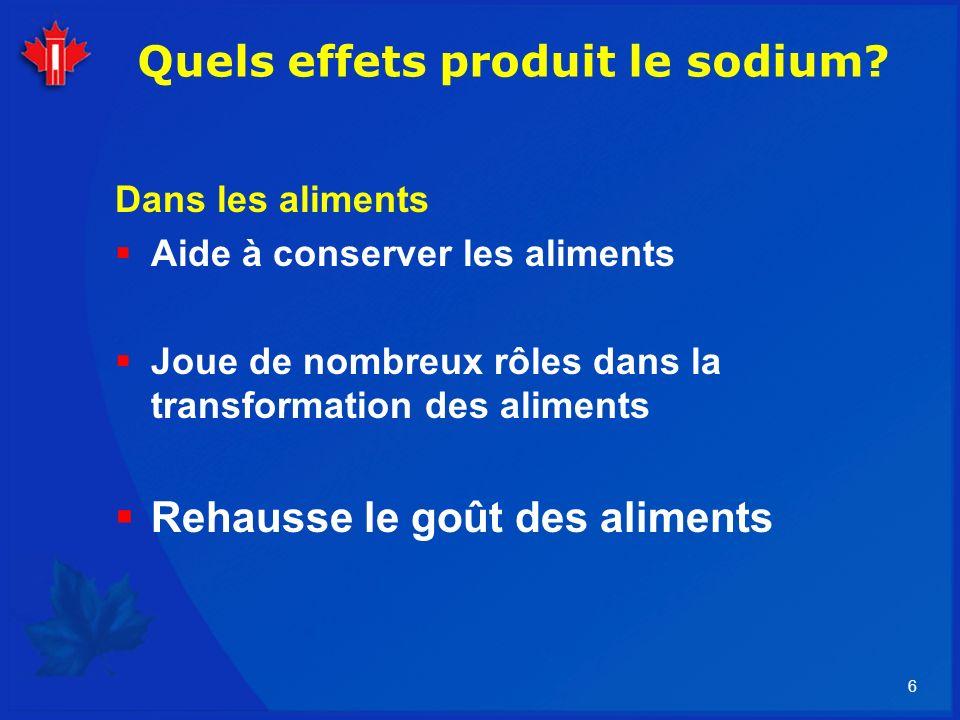 6 Quels effets produit le sodium? Dans les aliments Aide à conserver les aliments Joue de nombreux rôles dans la transformation des aliments Rehausse