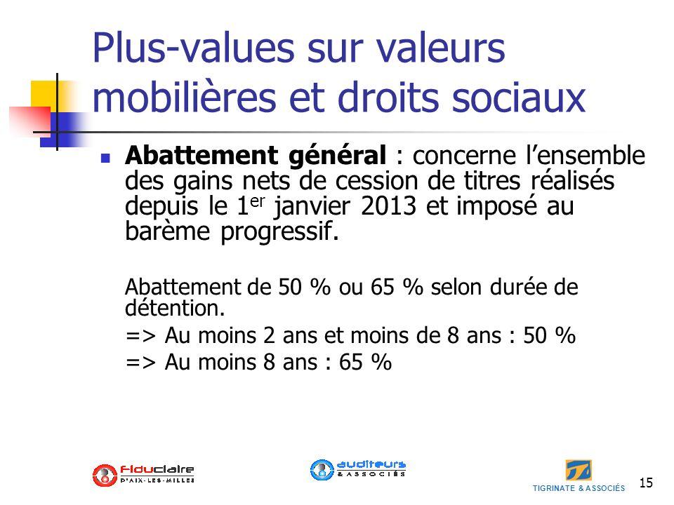 TIGRINATE & ASSOCIÉS Plus-values sur valeurs mobilières et droits sociaux Abattement général : concerne lensemble des gains nets de cession de titres