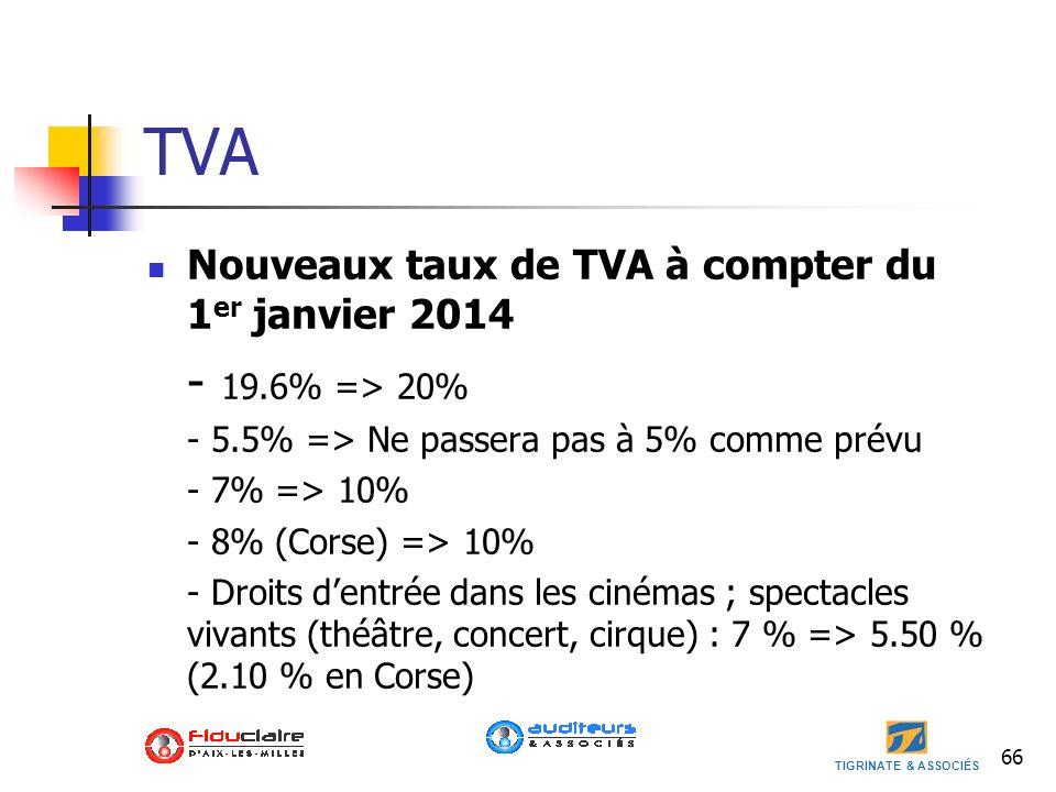 TIGRINATE & ASSOCIÉS 66 TVA Nouveaux taux de TVA à compter du 1 er janvier 2014 - 19.6% => 20% - 5.5% => Ne passera pas à 5% comme prévu - 7% => 10% -