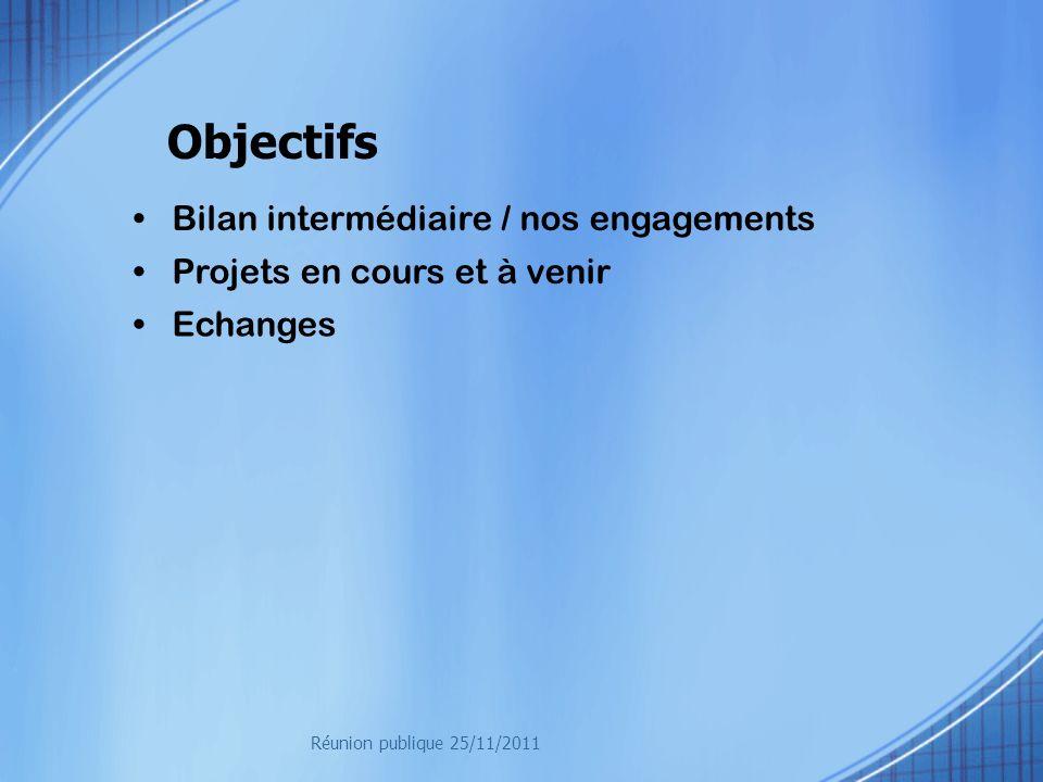 Objectifs Bilan intermédiaire / nos engagements Projets en cours et à venir Echanges Réunion publique 25/11/2011