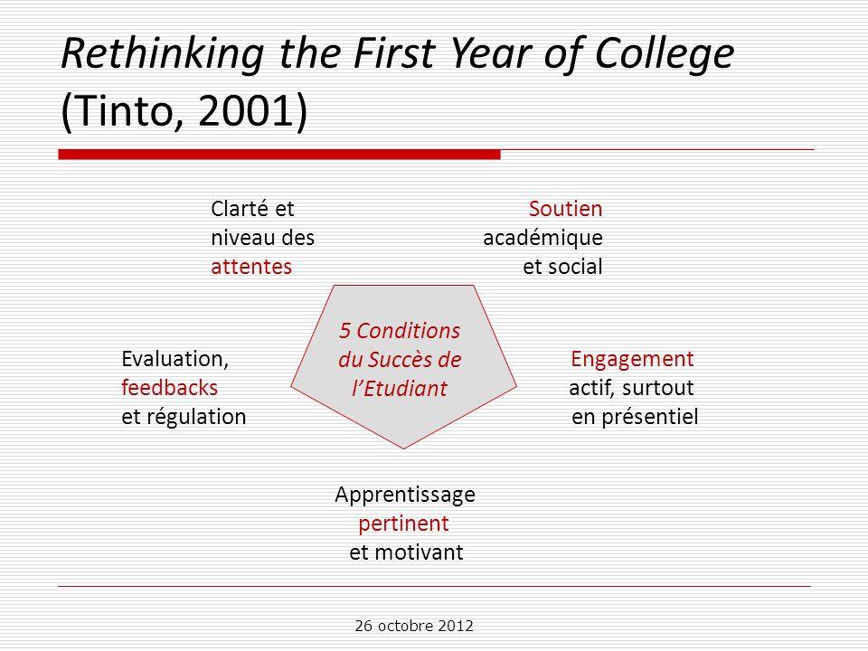 26 octobre 2012 Rethinking the First Year of College (Tinto, 2001) Clarté et niveau des attentes Apprentissage pertinent et motivant Engagement actif,