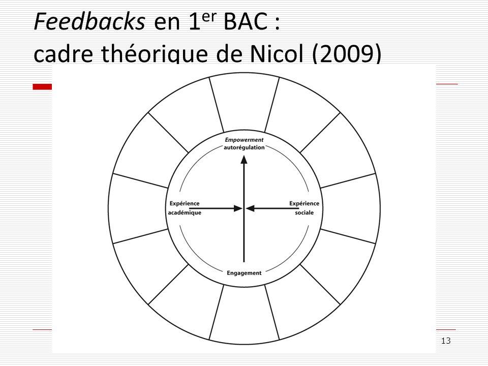 Feedbacks en 1 er BAC : cadre théorique de Nicol (2009) 13