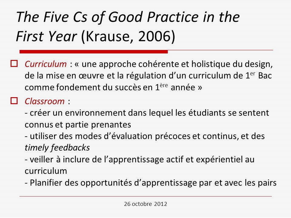 26 octobre 2012 Curriculum : « une approche cohérente et holistique du design, de la mise en œuvre et la régulation dun curriculum de 1 er Bac comme f