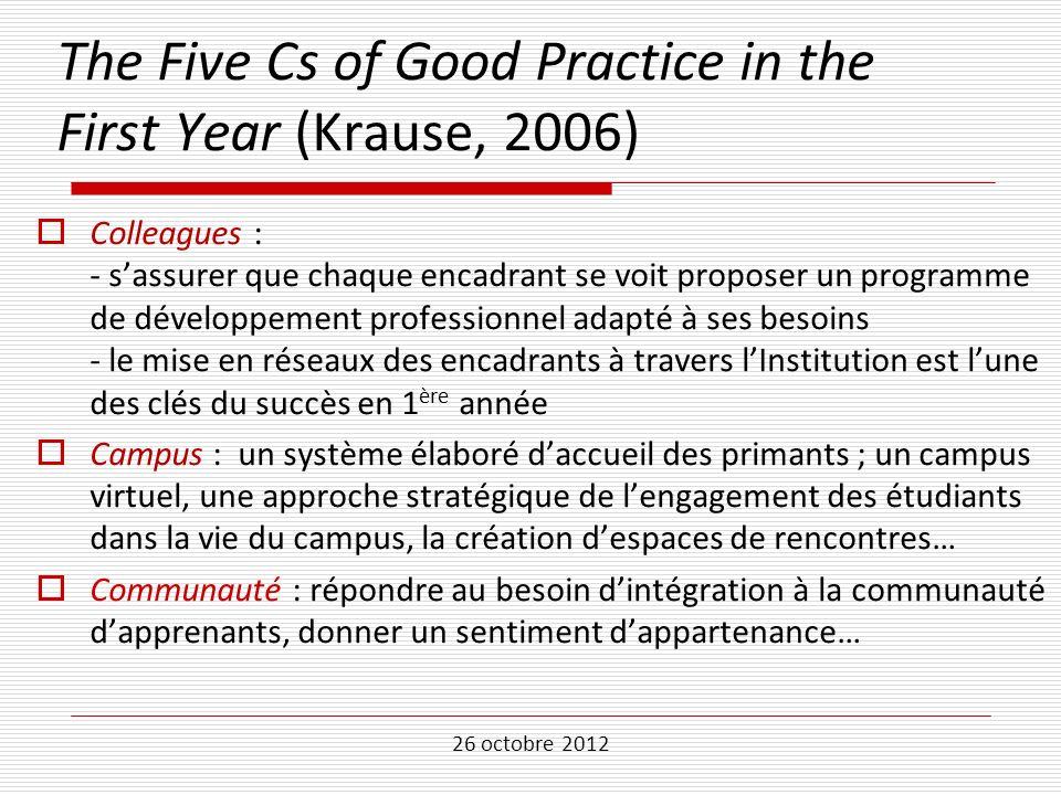 26 octobre 2012 Colleagues : - sassurer que chaque encadrant se voit proposer un programme de développement professionnel adapté à ses besoins - le mi