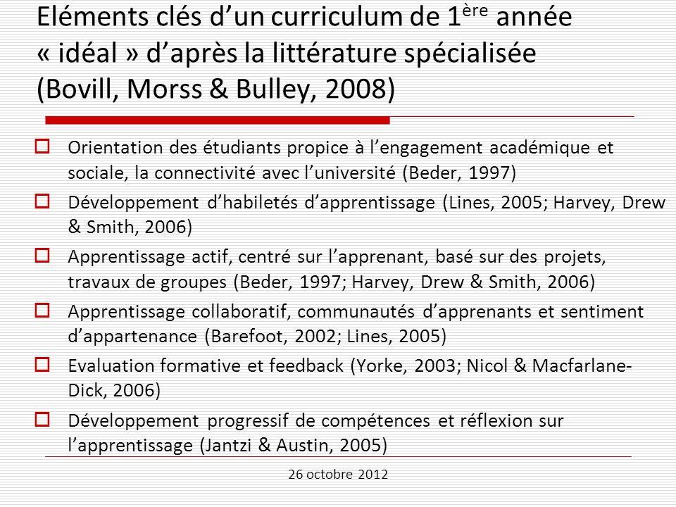 26 octobre 2012 Eléments clés dun curriculum de 1 ère année « idéal » daprès la littérature spécialisée (Bovill, Morss & Bulley, 2008) Orientation des