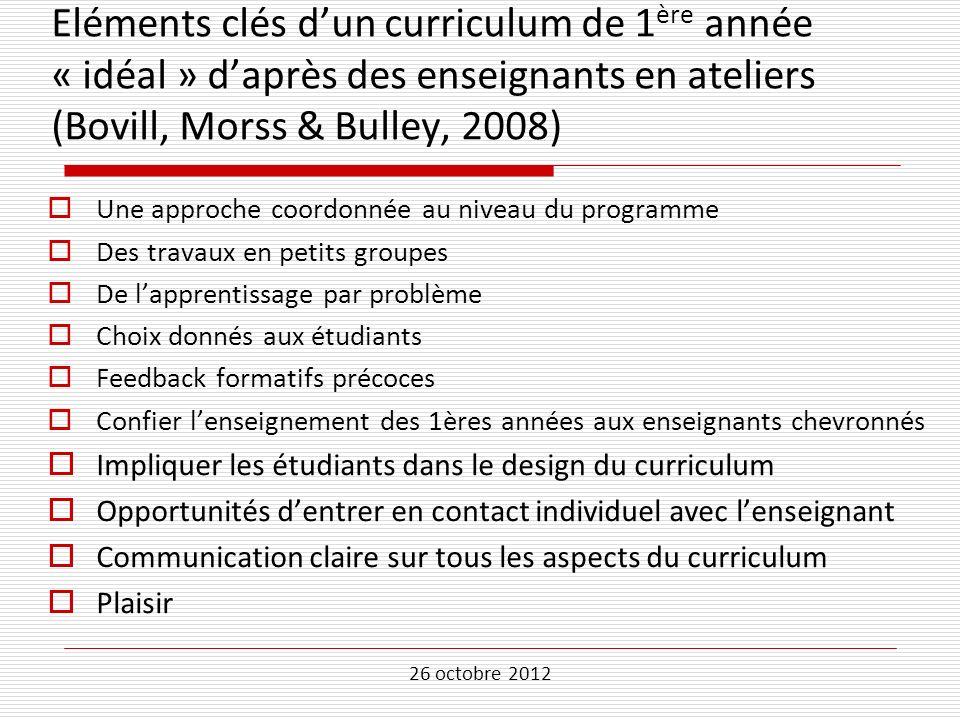 26 octobre 2012 Eléments clés dun curriculum de 1 ère année « idéal » daprès des enseignants en ateliers (Bovill, Morss & Bulley, 2008) Une approche c