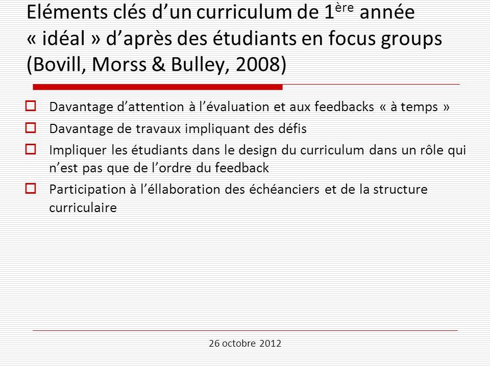 26 octobre 2012 Eléments clés dun curriculum de 1 ère année « idéal » daprès des étudiants en focus groups (Bovill, Morss & Bulley, 2008) Davantage da