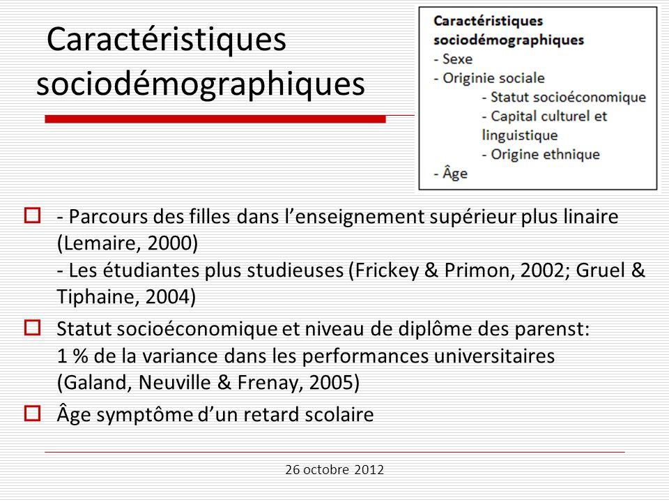26 octobre 2012 Caractéristiques sociodémographiques - Parcours des filles dans lenseignement supérieur plus linaire (Lemaire, 2000) - Les étudiantes