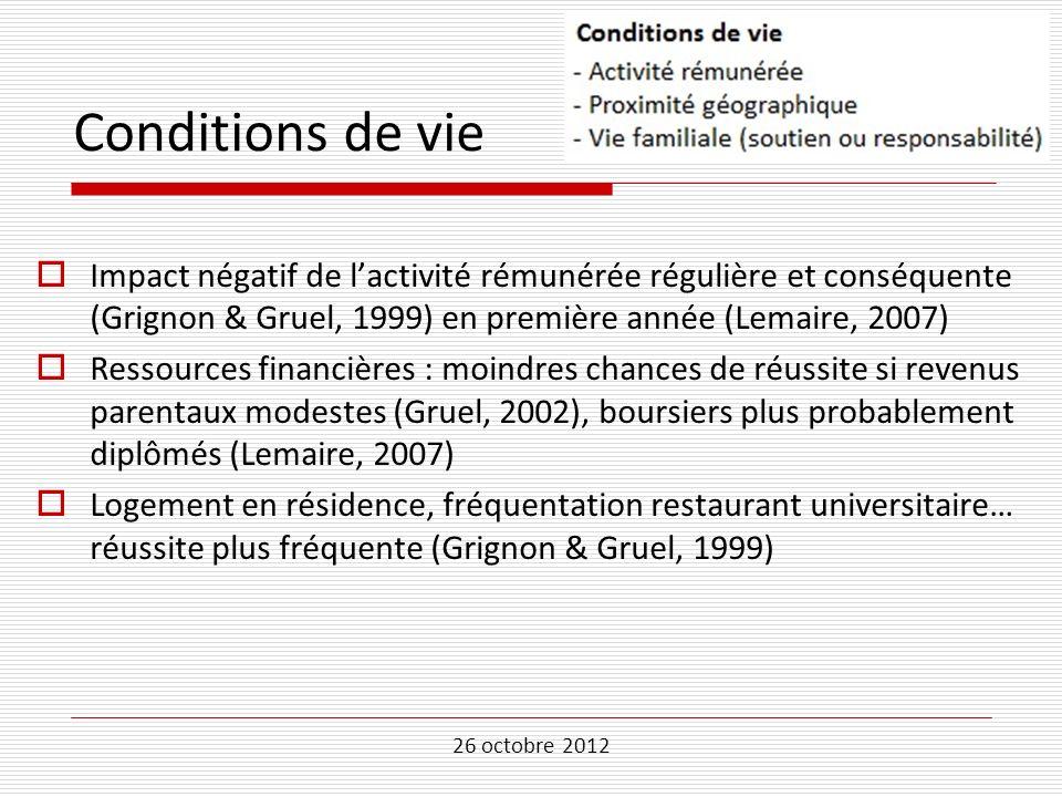 26 octobre 2012 Conditions de vie Impact négatif de lactivité rémunérée régulière et conséquente (Grignon & Gruel, 1999) en première année (Lemaire, 2