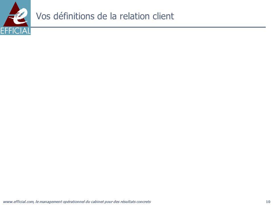 www.efficial.com, le management opérationnel du cabinet pour des résultats concrets10 Vos définitions de la relation client